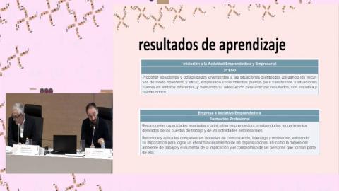 Estudio español de emprendimiento 2/3