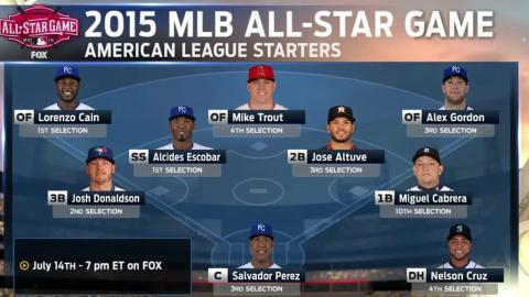 Who should replace Miguel Cabrera in the MLB All-Star Game?